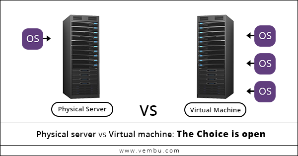 Physical server vs Virtual machine