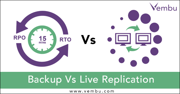 Backup VS Live Replication