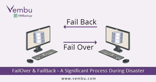 FailOver & FailBack - A Significant Process During Disaster