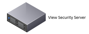View security server