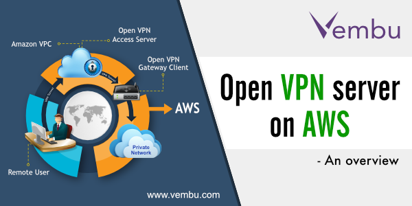Open VPN server on AWS