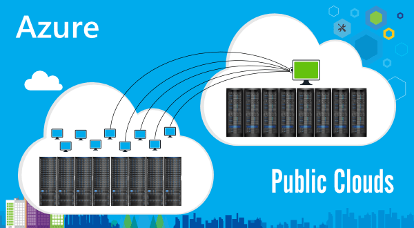 Backup Azure VMs to other Public Clouds