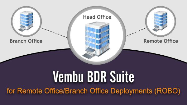 Remote Office and Branch Office