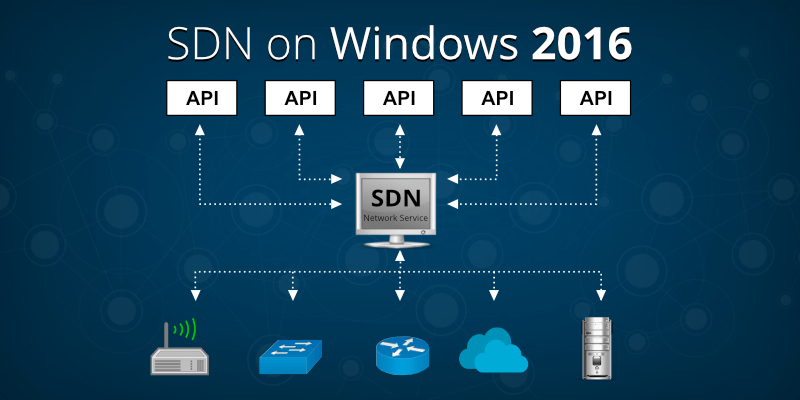 SDN on Windows 2016
