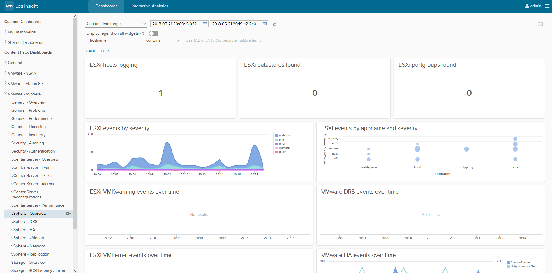 vRealize Log Insight 4 6 – A must have in every VMware