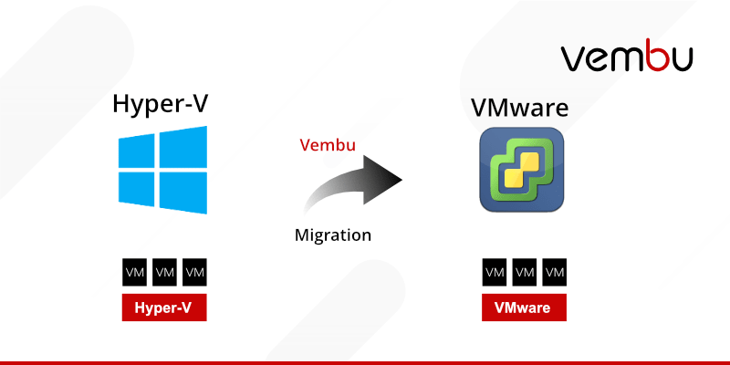 Learn how to convert Hyper-V to VMware