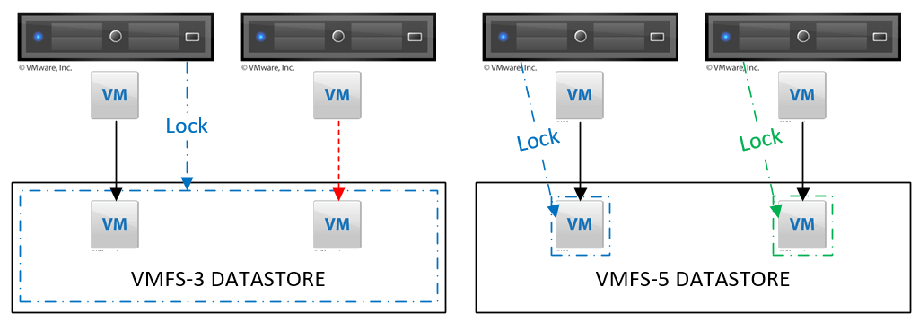 how-to-fix-esxi-long-boot-times