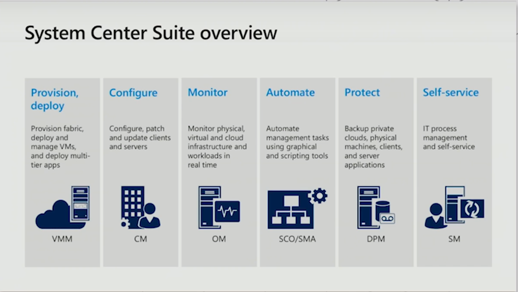 System Center 2019 - What's new - vembu