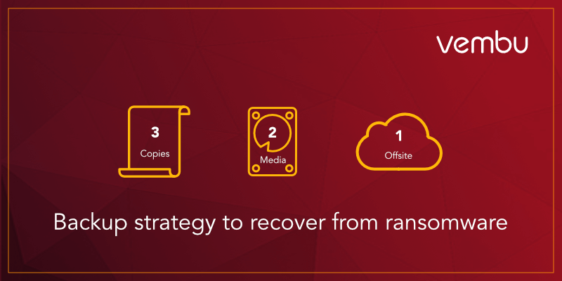 Use 3-2-1 Backup Strategy to Recover from Ransomware
