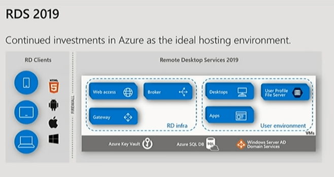Remote Desktop Services 2019 - What's new