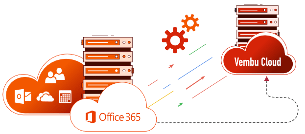 Office-365-to-cloud