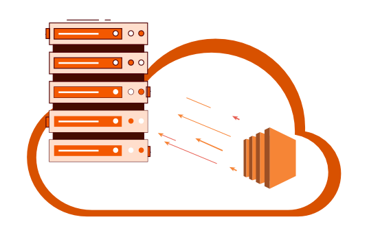 AWS EC2 Backup