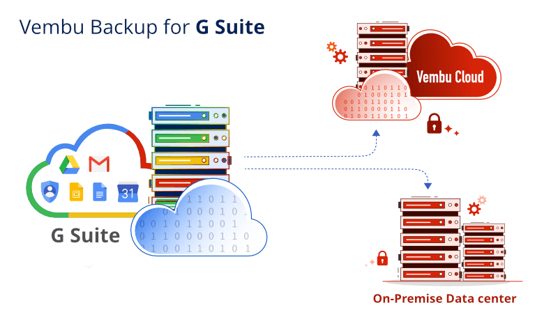 Vembu Backup for G Suite